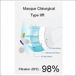 Masque de protection chirurgical Type IIR